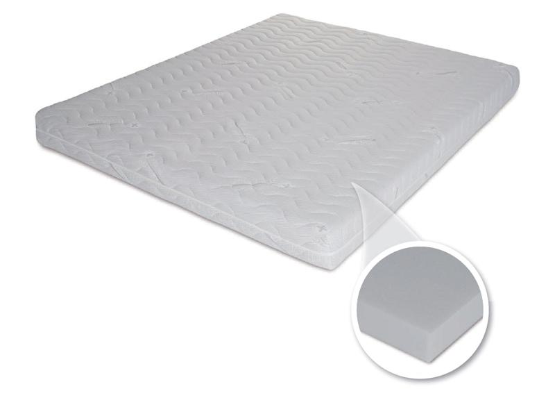 materasso in poliuretano